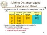 mining distance based association rules