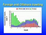 foreign and offshore trawling