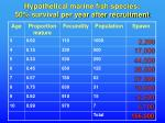 hypothetical marine fish species 50 survival per year after recruitment