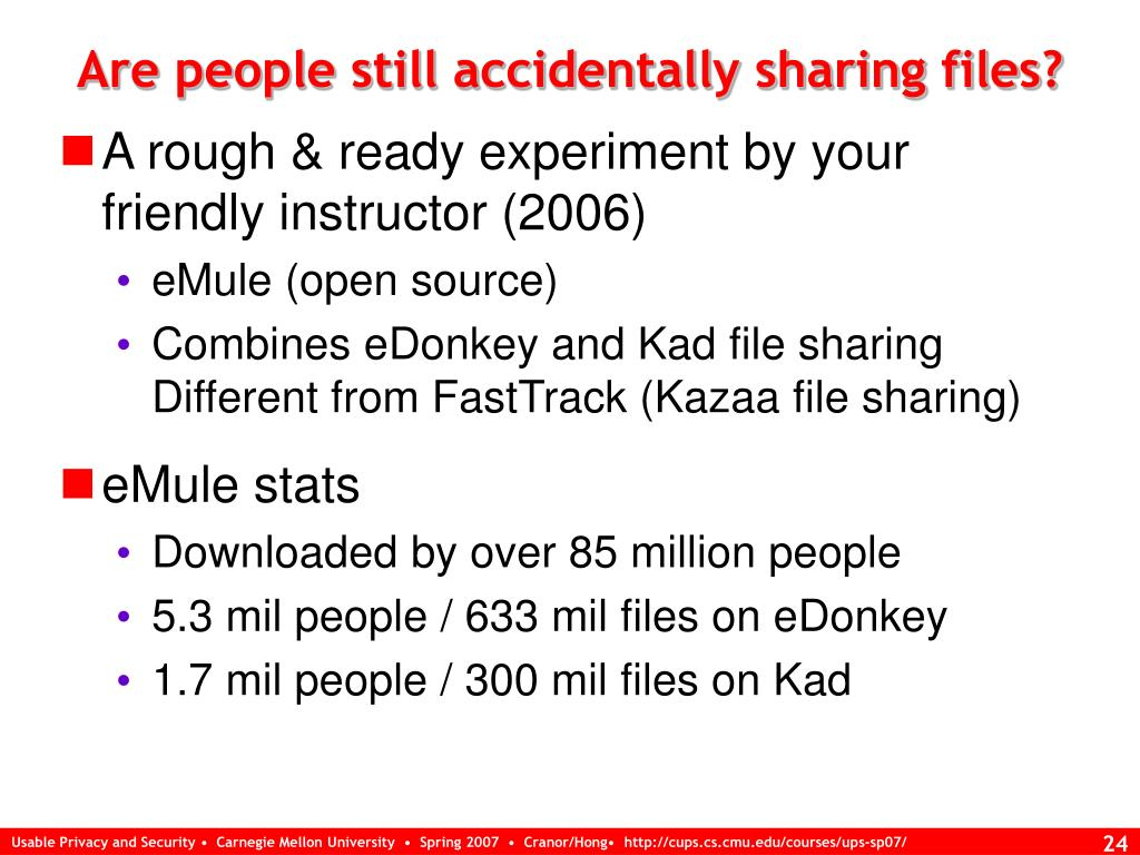 Are people still accidentally sharing files?