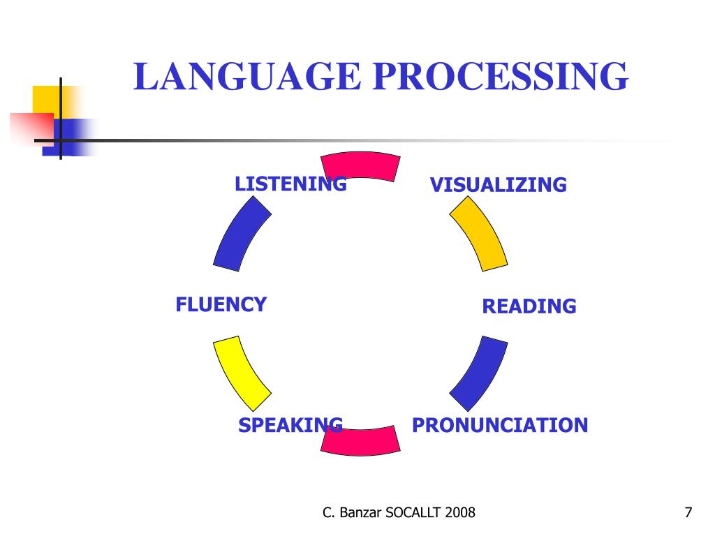 LANGUAGE PROCESSING
