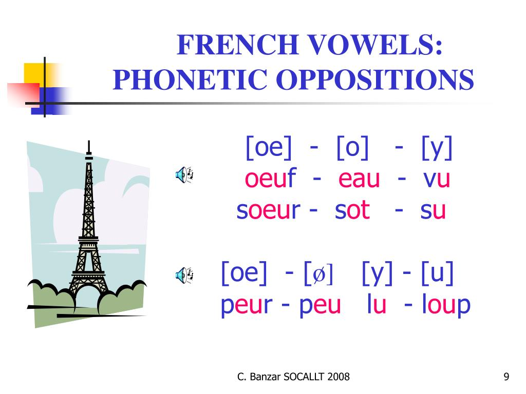 FRENCH VOWELS: