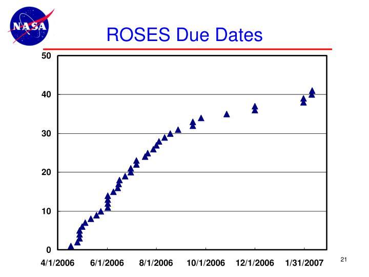 ROSES Due Dates