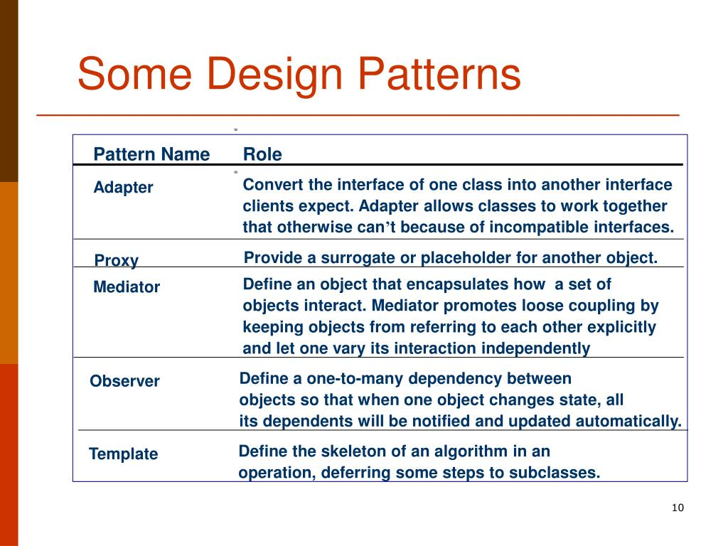 Some Design Patterns