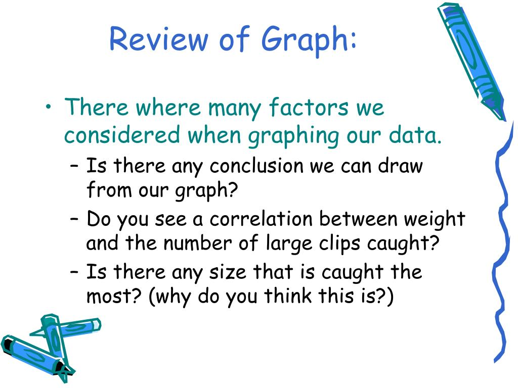 Review of Graph: