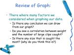 review of graph