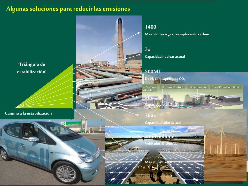 Algunas soluciones para reducir las emisiones