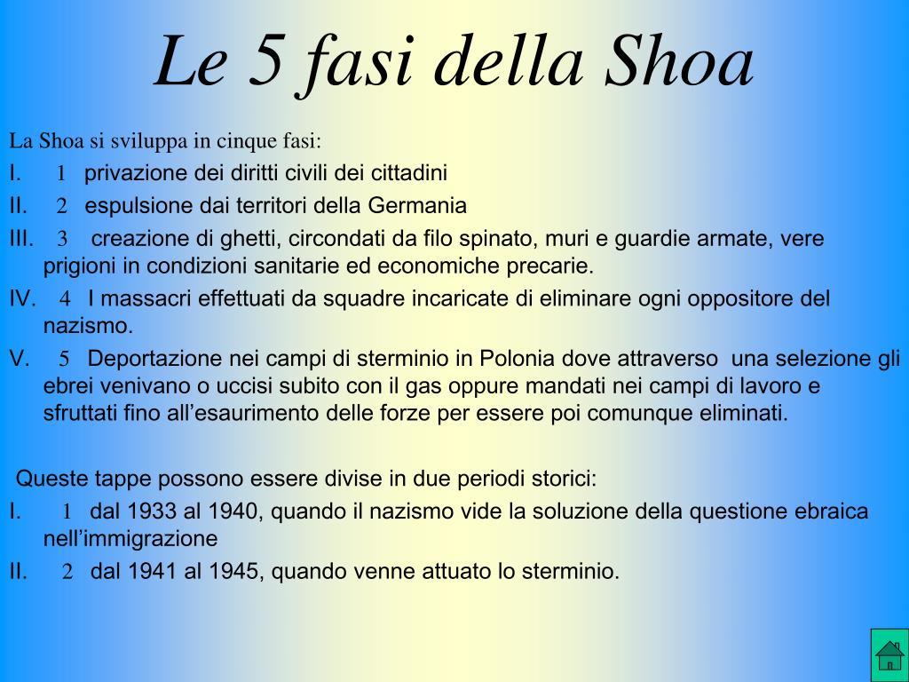 Le 5 fasi della Shoa