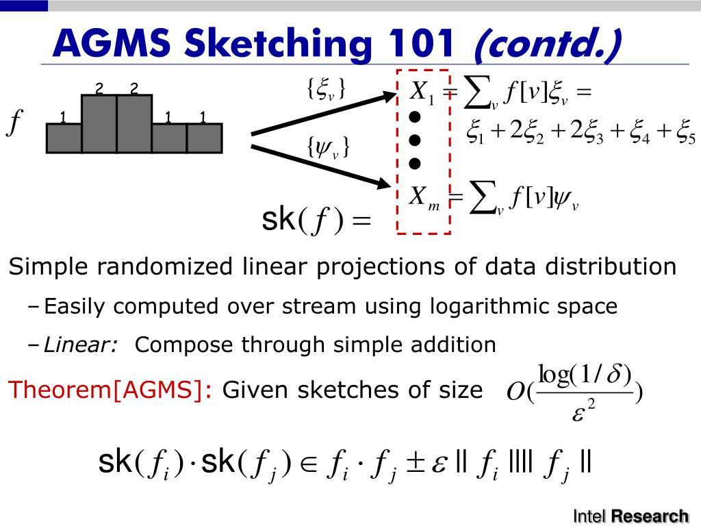 AGMS Sketching 101