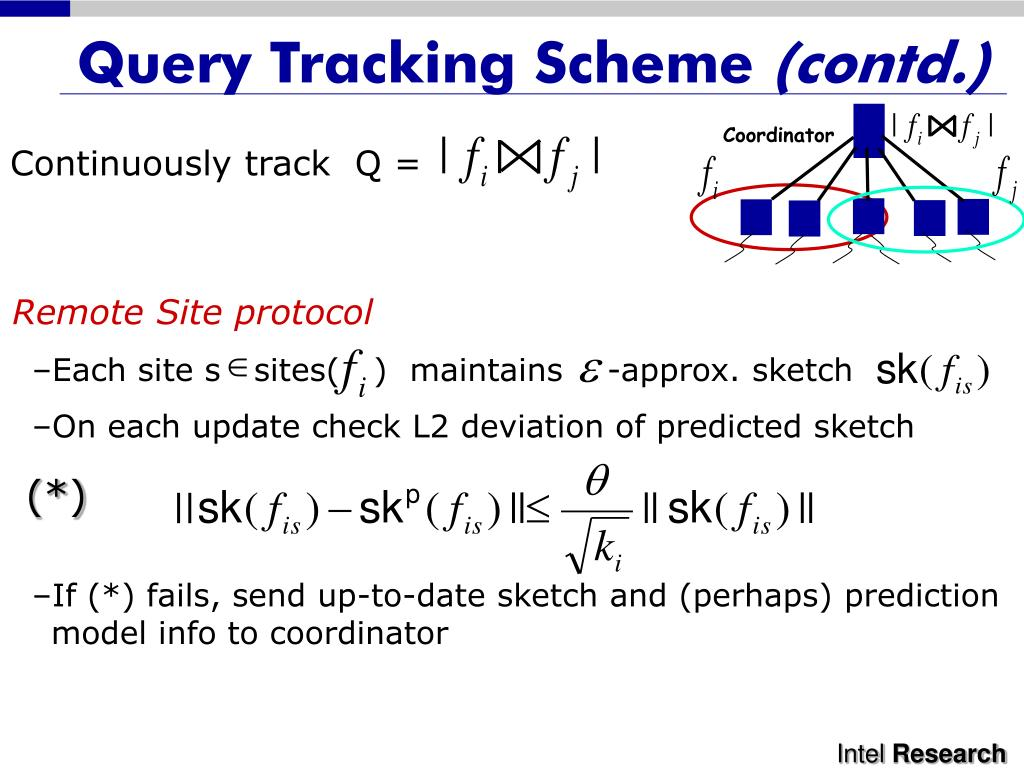 Query Tracking Scheme