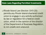 state laws regarding permitted investments20