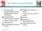 ao e space for optional payloads