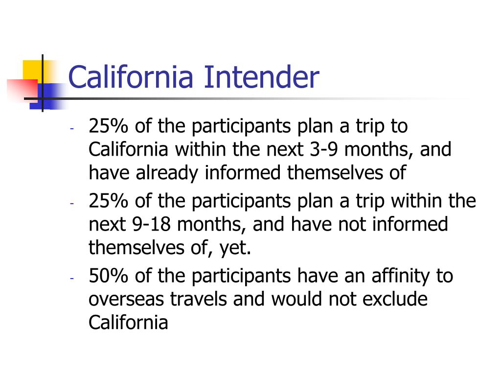 California Intender