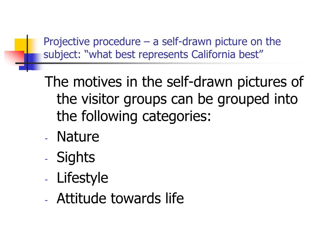 "Projective procedure – a self-drawn picture on the subject: ""what best represents California best"""