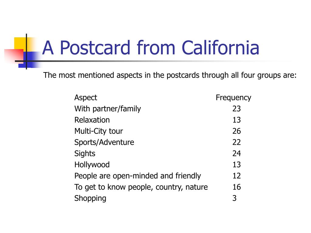A Postcard from California