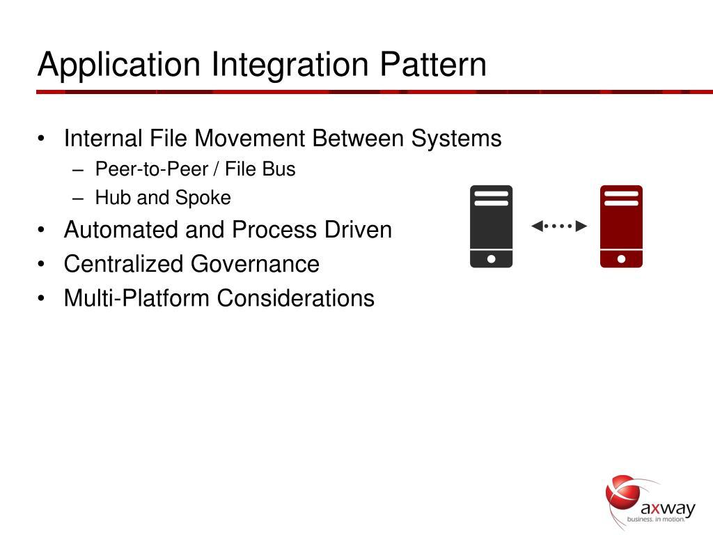 Application Integration Pattern