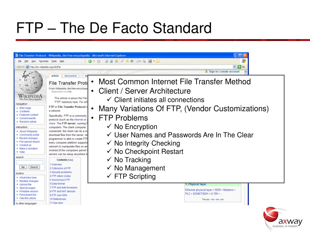 FTP – The De Facto Standard