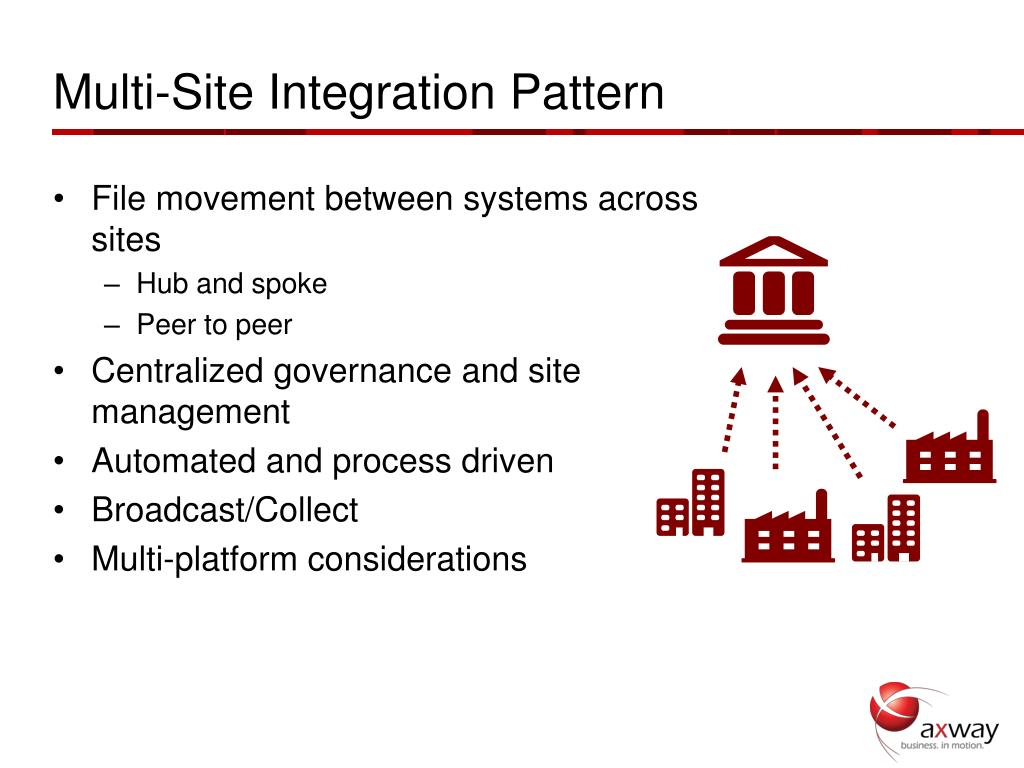 Multi-Site Integration Pattern