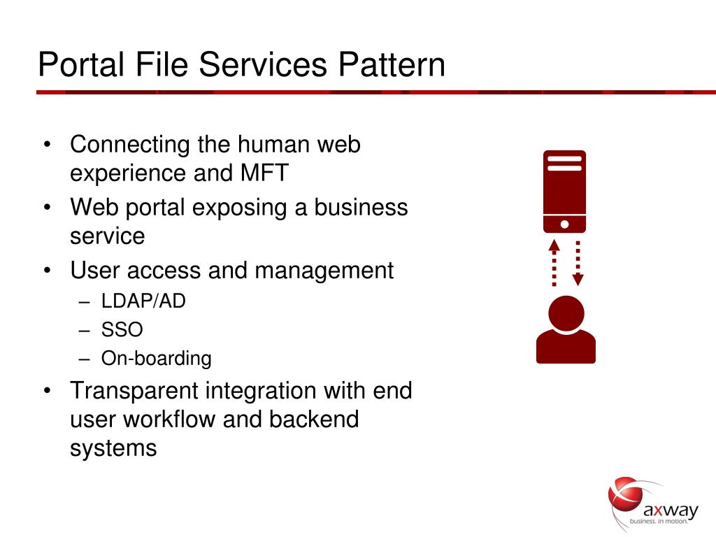 Portal File Services Pattern