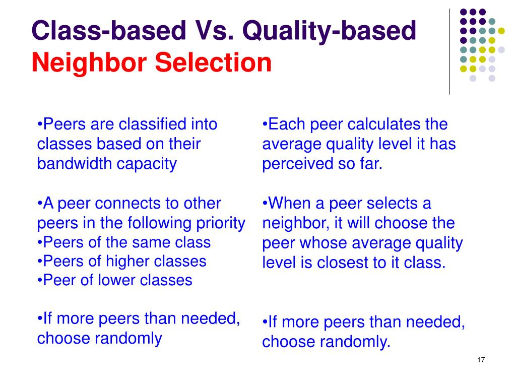 Class-based Vs. Quality-based