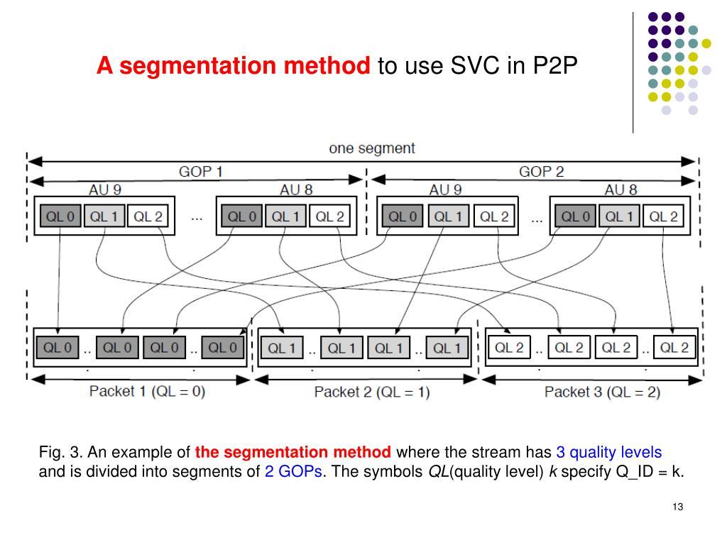 A segmentation method