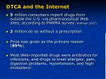 dtca and the internet