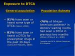 exposure to dtca9