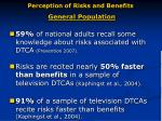 perception of risks and benefits22