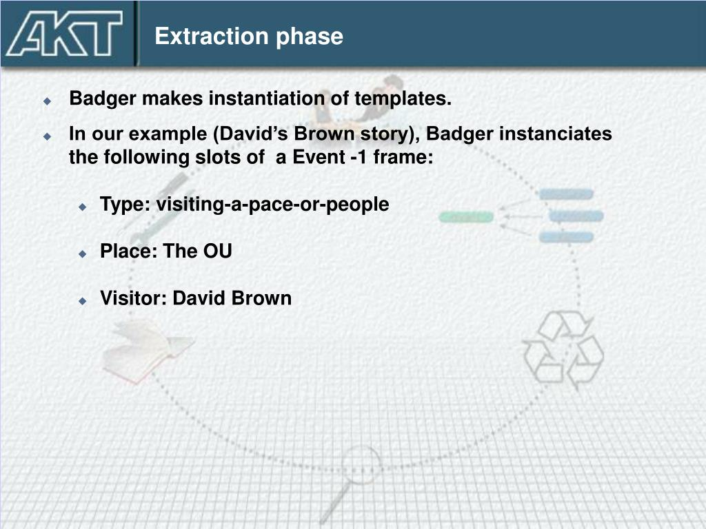 Extraction phase