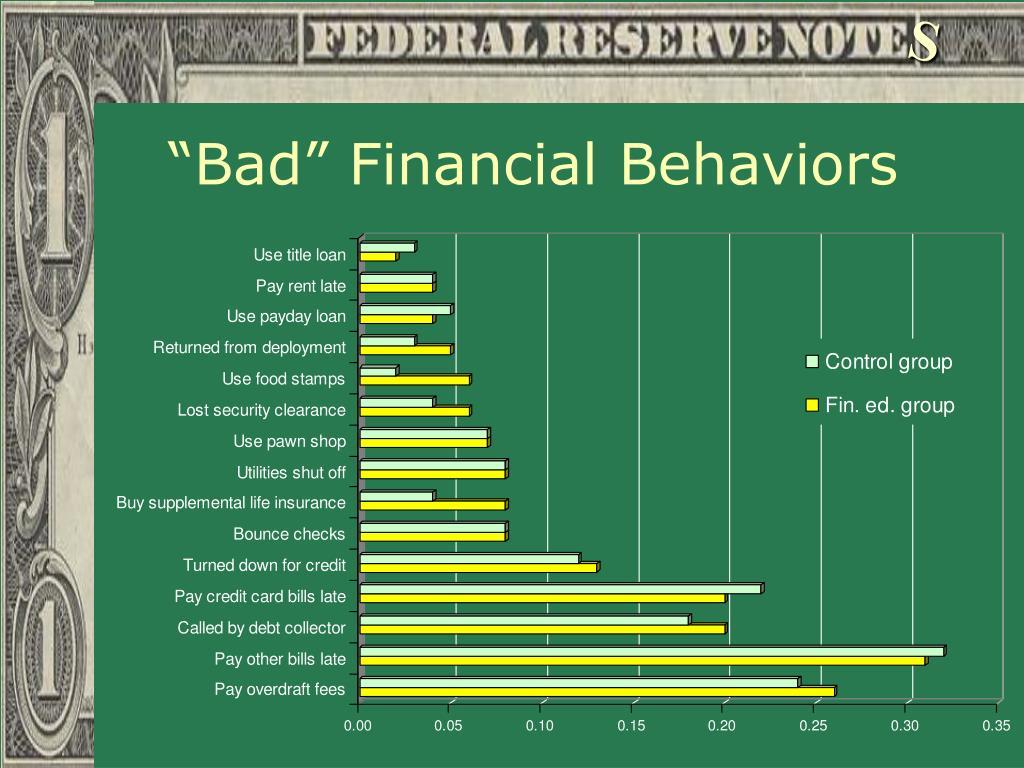 """Bad"" Financial Behaviors"