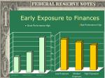 early exposure to finances