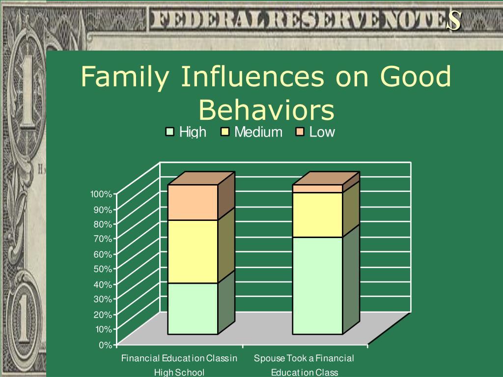 Family Influences on Good Behaviors