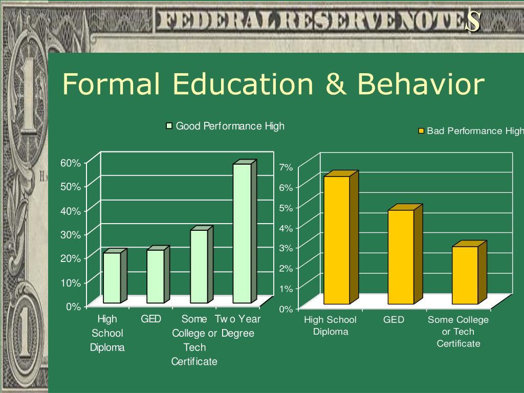 Formal Education & Behavior