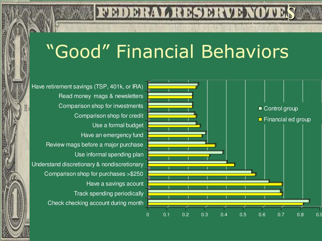 """Good"" Financial Behaviors"