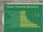 good financial behaviors