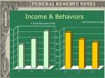 income behaviors