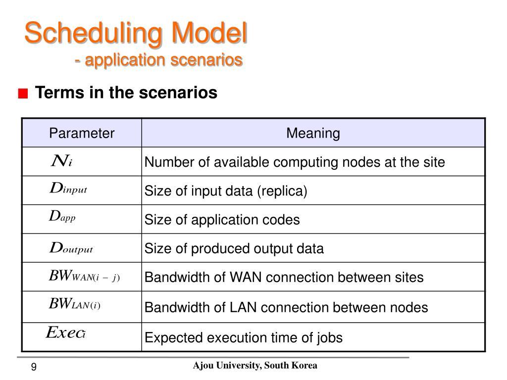 Scheduling Model
