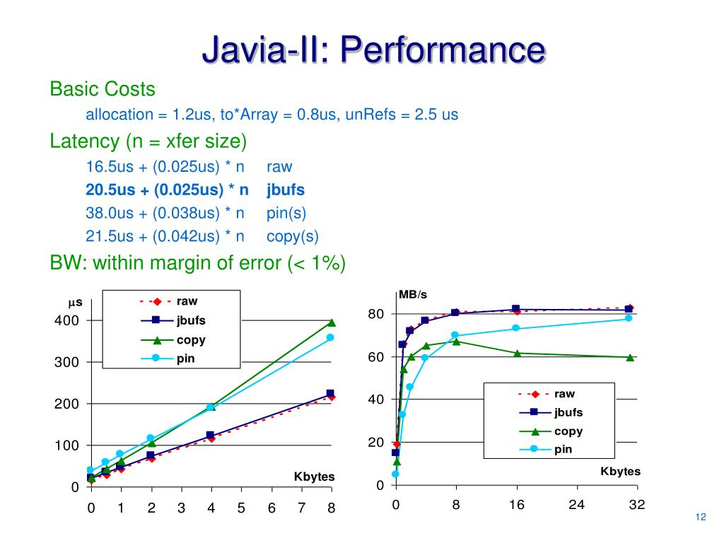Javia-II: Performance
