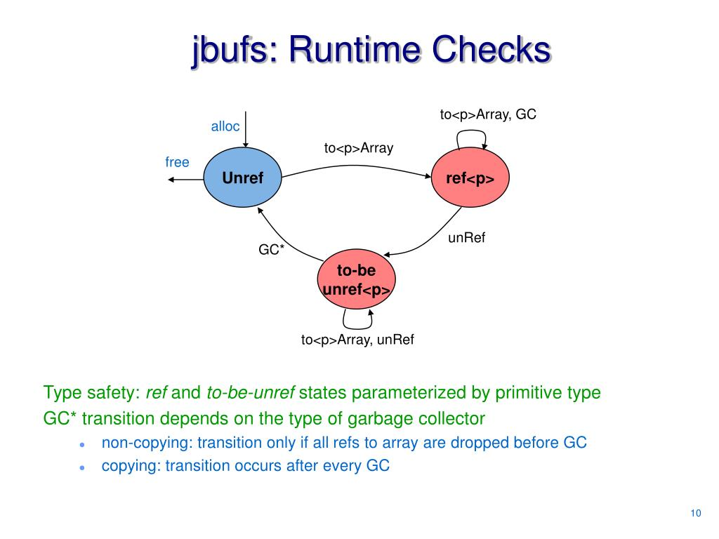 jbufs: Runtime Checks