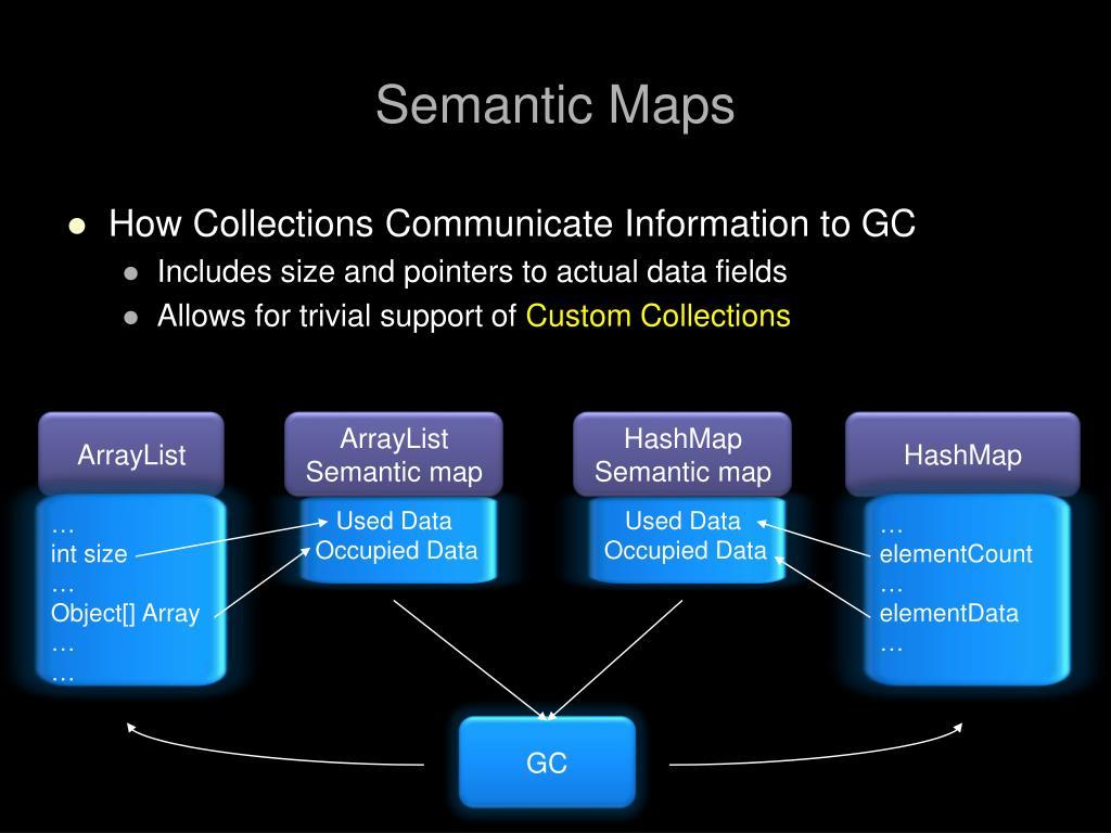 Semantic Maps