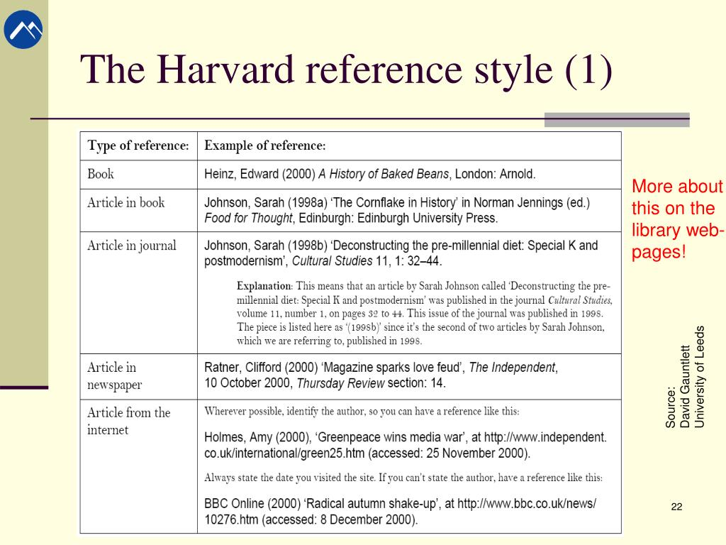 Thesis reference format harvard