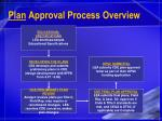plan approval process overview