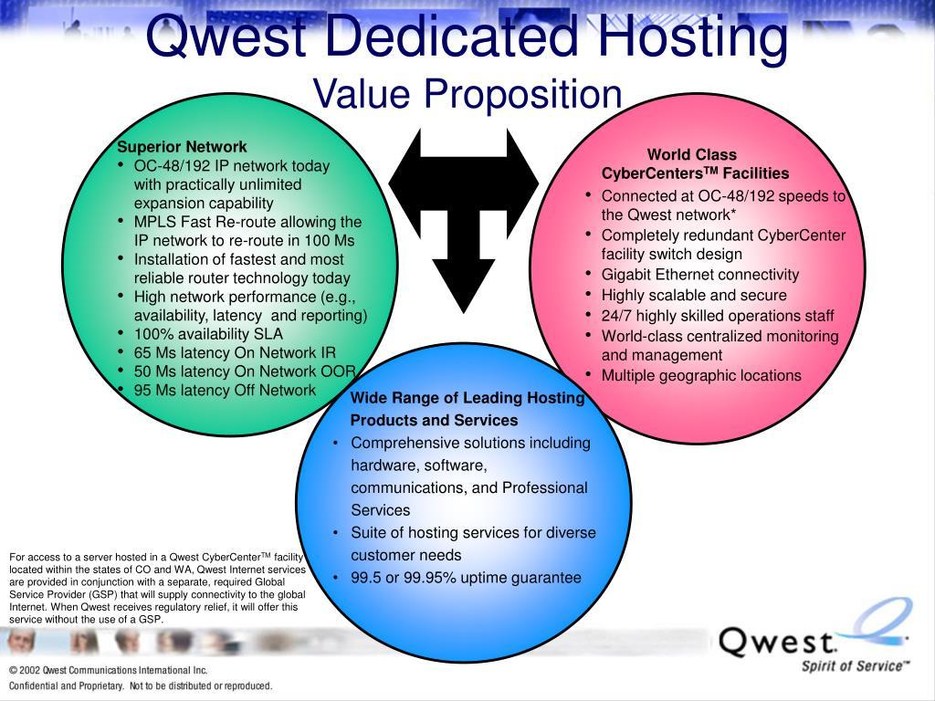 Qwest Dedicated Hosting