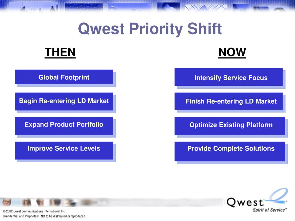 Qwest Priority Shift
