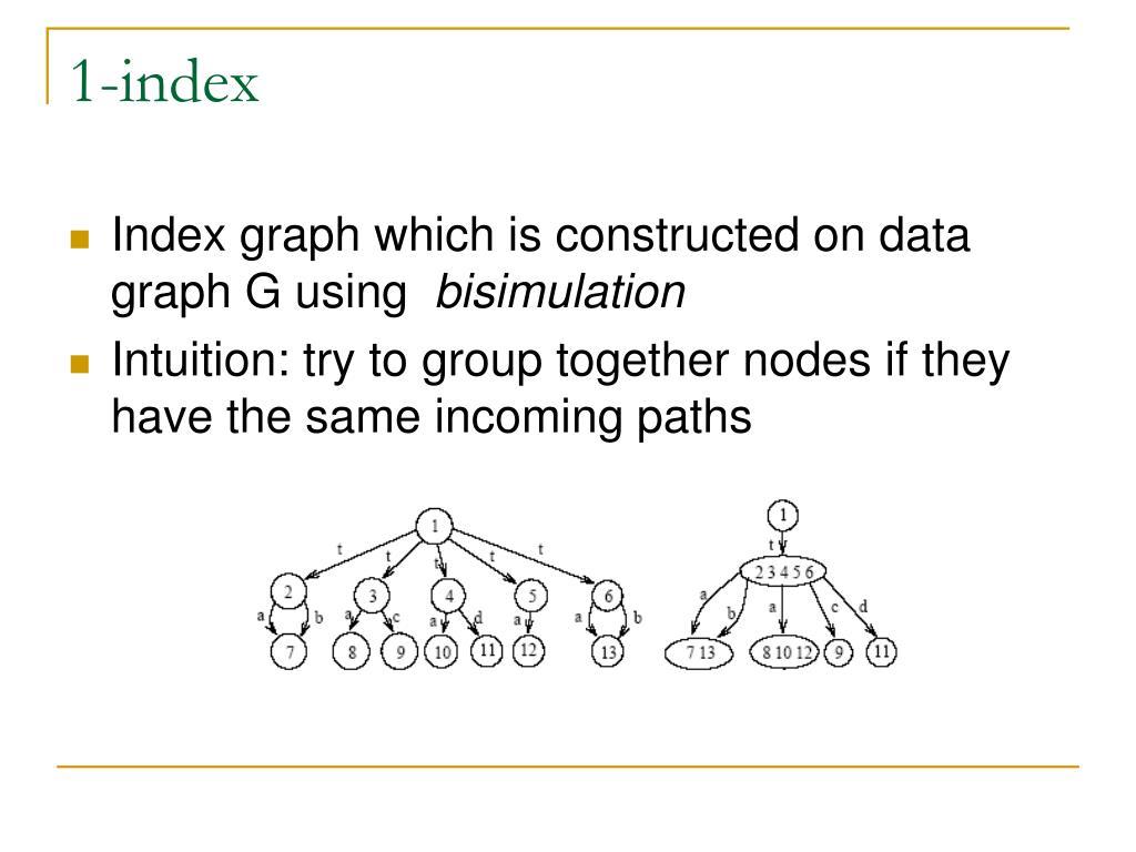 1-index