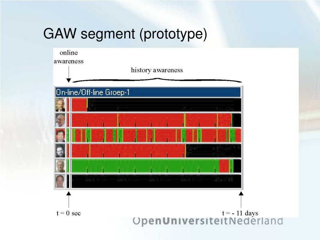 GAW segment (prototype)