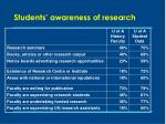students awareness of research