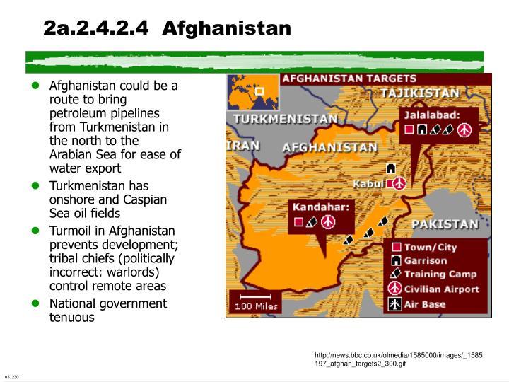 2a.2.4.2.4  Afghanistan