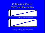 calibration curve thc and metabolite