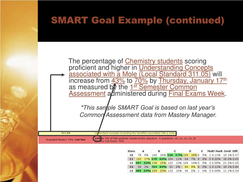 SMART Goal Example (continued)